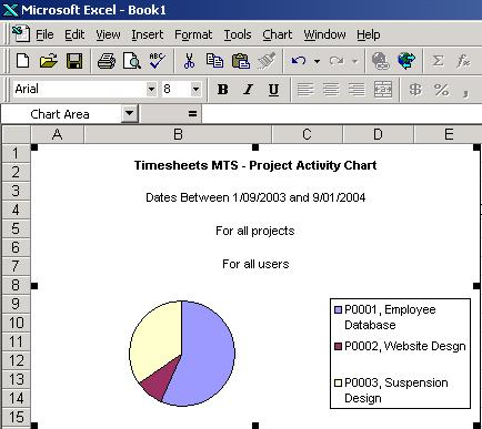 Project Time Tracking Software Screenshots - Timesheets Mts